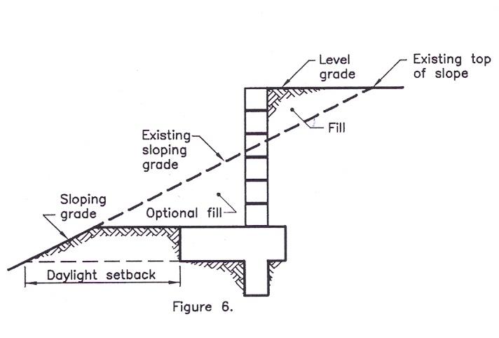 CONCRETE BLOCK WALLRETAINING WALLS CONSTRUCTIONCITY OF THOUSAND OAKS